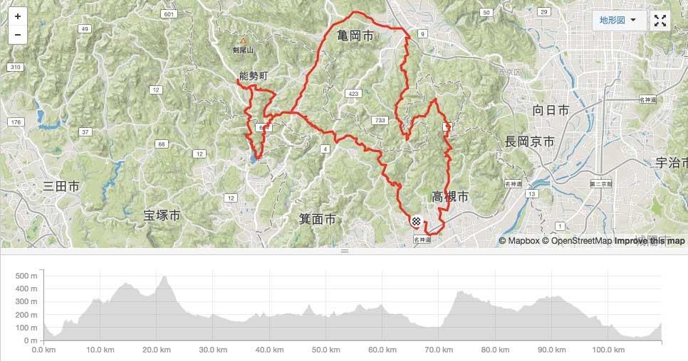 竜ヶ尾山 (竜尾山)