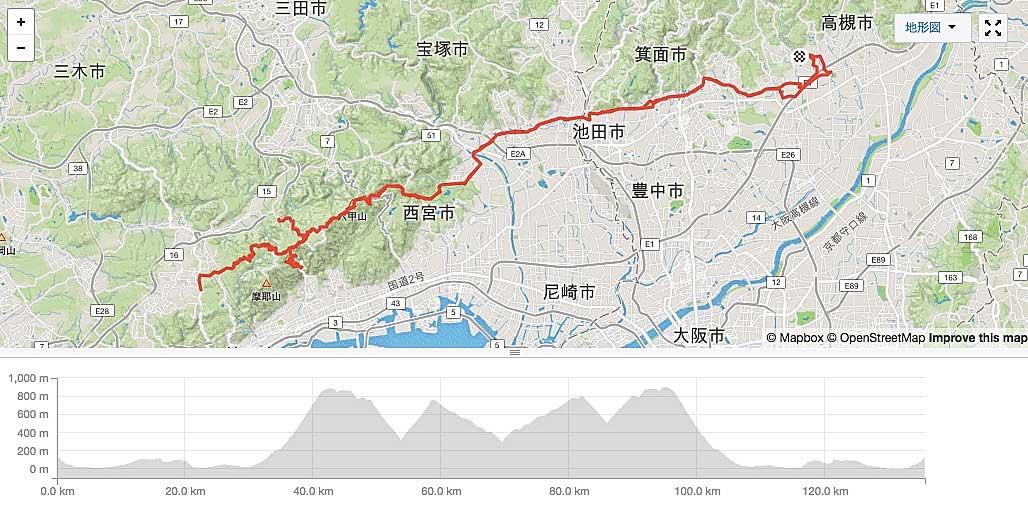六甲山ヒルクライム4方向