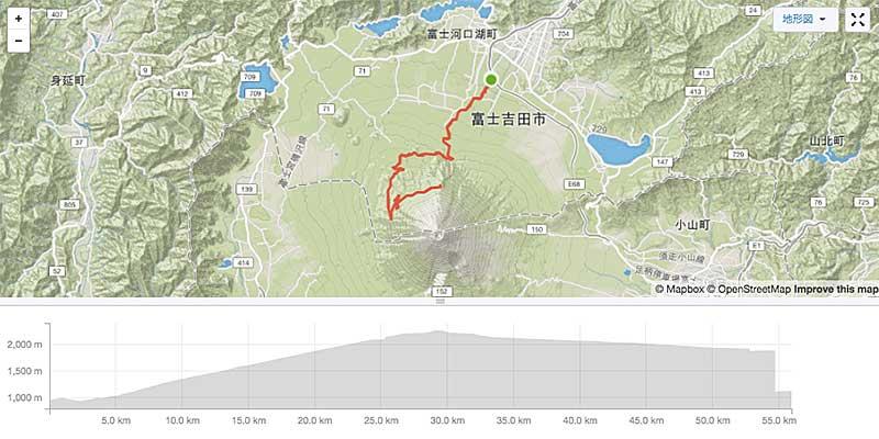 第16回Mt.富士ヒルクライム